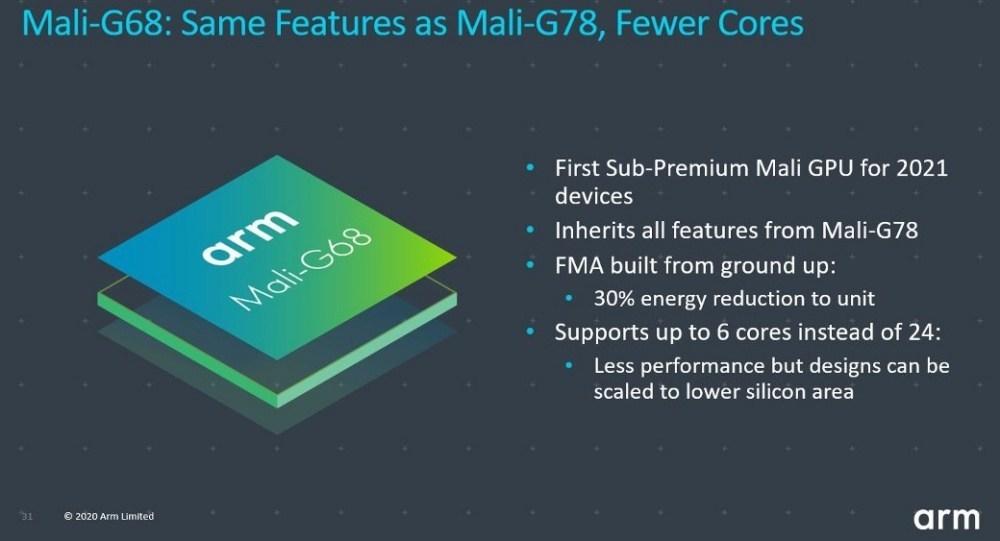 5 1 用於新款旗艦處理器,Arm揭曉全新Mali G78 GPU設計