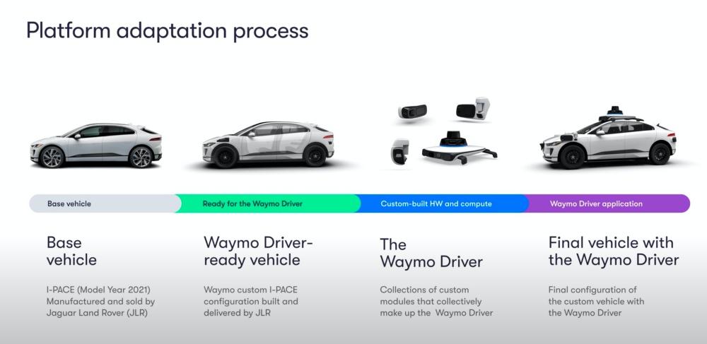 mashdigi capture 2020 04 10 下午11.44.50 Waymo自駕車已經累積超過2000萬英哩道路測試,行經美國25座城市
