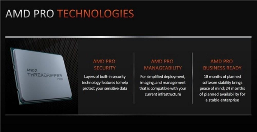 66372 20200715082250547 1629818906 AMD揭曉全新Ryzen ThreadRipper PRO系列處理器,強調核心多更多
