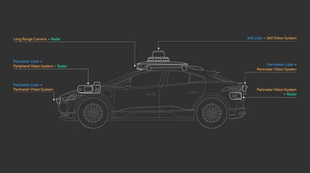 66372 20200410120523781 492136779 Waymo自駕車已經累積超過2000萬英哩道路測試,行經美國25座城市