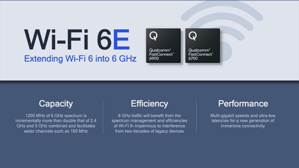 qc fastconnect inline3 Qualcomm更新無線網路晶片設計,加入支援Wi Fi 6E與藍牙5.2