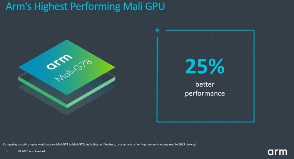 1 5 用於新款旗艦處理器,Arm揭曉全新Mali G78 GPU設計