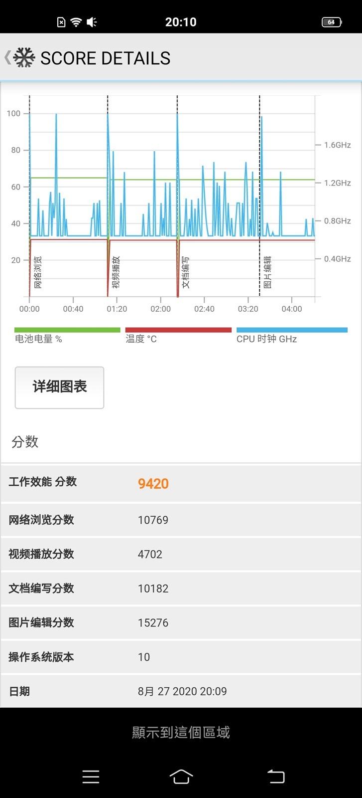 [實測] vivo X50 Pro 性能電力實測 / 充電速度測試 @3C 達人廖阿輝