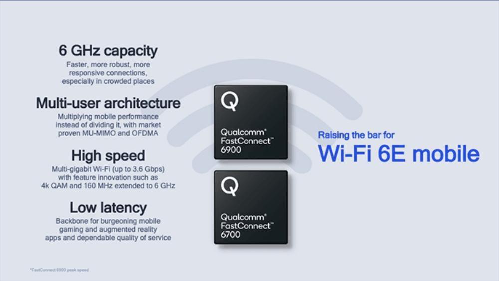 qc fastconnect inline4 Qualcomm更新無線網路晶片設計,加入支援Wi Fi 6E與藍牙5.2