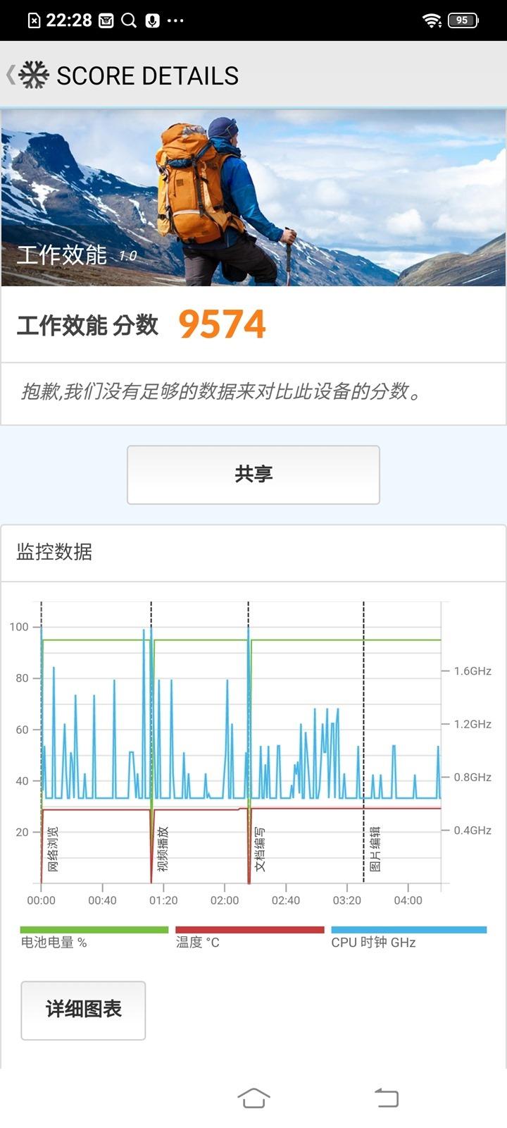平價 5G 新機在台上市!來看看 vivo X50e 性能電力實測 / 充電測試 @3C 達人廖阿輝