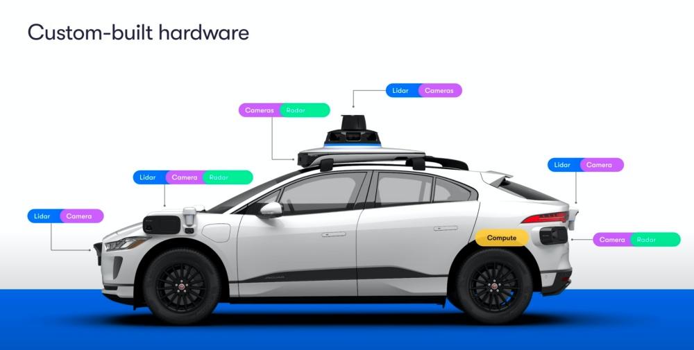 mashdigi capture 2020 04 10 下午11.45.36 Waymo自駕車已經累積超過2000萬英哩道路測試,行經美國25座城市