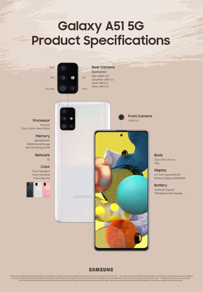 Spec Infographic A51 5G 714x1024 三星以更換處理器方式擴充旗下5G連網手機產品,Galaxy Z Flip可能也有機會「升級」
