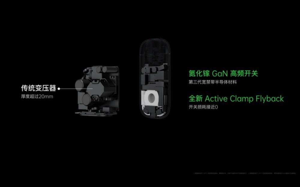 4fd637477546cd6 OPPO揭曉125W有線閃充、65W無線閃充,以及體積更小的閃充充電器設計