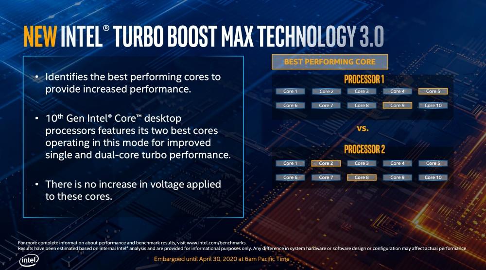 截圖 2020 04 30 下午1.37.24 Intel更新第10代Core i S系列桌機處理器,加入全新超頻設計對應更高核心時脈運作需求