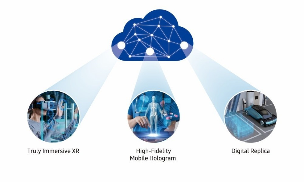 Samsung 6G White Paper main 2 三星公布6G網路技術白皮書,預期最快2028年進入商用