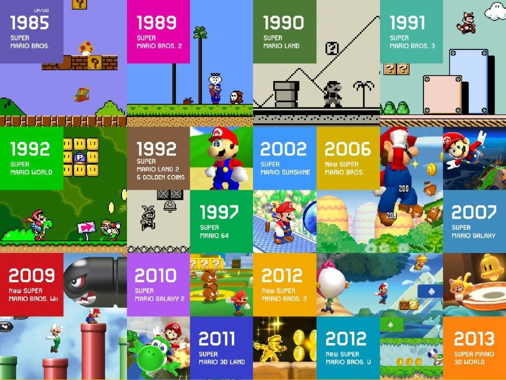 66372 20200331131235446 1723054516 任天堂可能因應《超級瑪利歐兄弟》問世35週年推出多款重製版遊戲