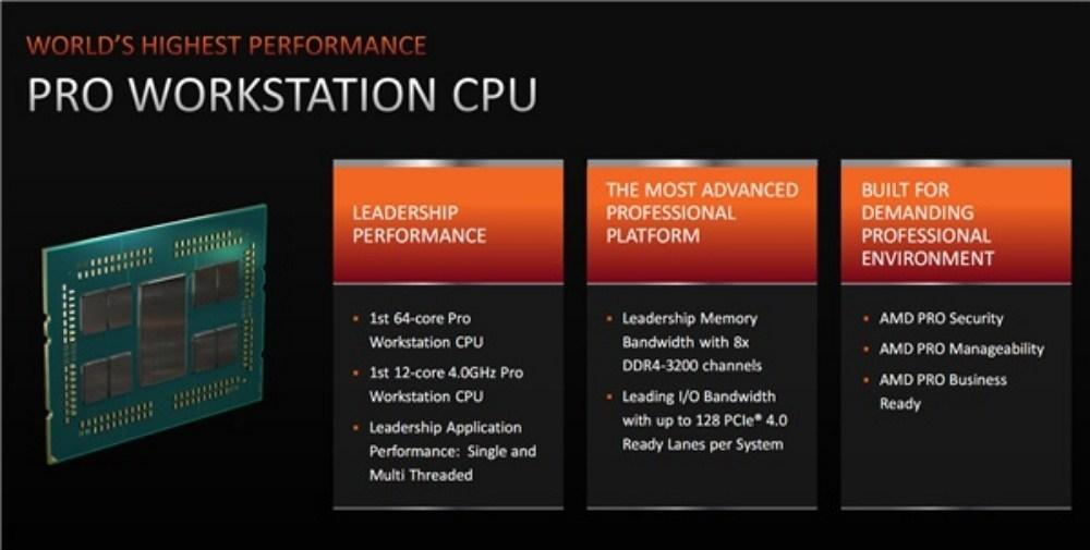 66372 20200715082250542 1406134721 AMD揭曉全新Ryzen ThreadRipper PRO系列處理器,強調核心多更多