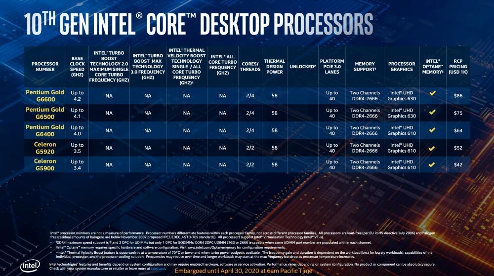 截圖 2020 04 30 下午1.38.30 Intel更新第10代Core i S系列桌機處理器,加入全新超頻設計對應更高核心時脈運作需求