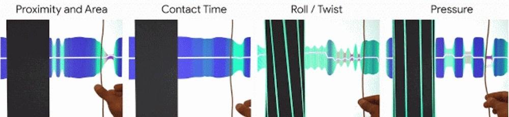 image11 Google提出「I/O Braid」設計,讓線材也能對應手勢操作