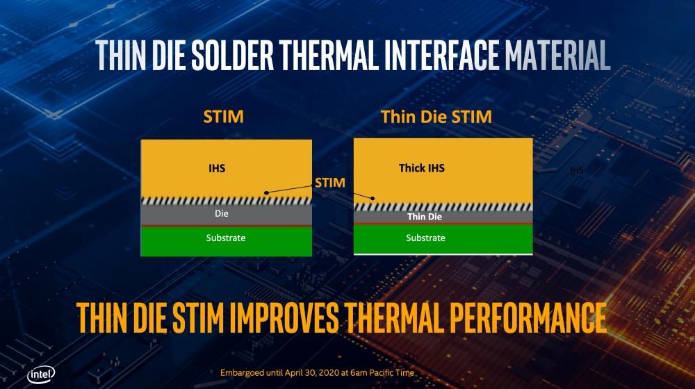 截圖 2020 04 30 下午1.37.15 Intel更新第10代Core i S系列桌機處理器,加入全新超頻設計對應更高核心時脈運作需求